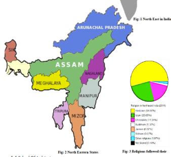 Peta India Timur Laut